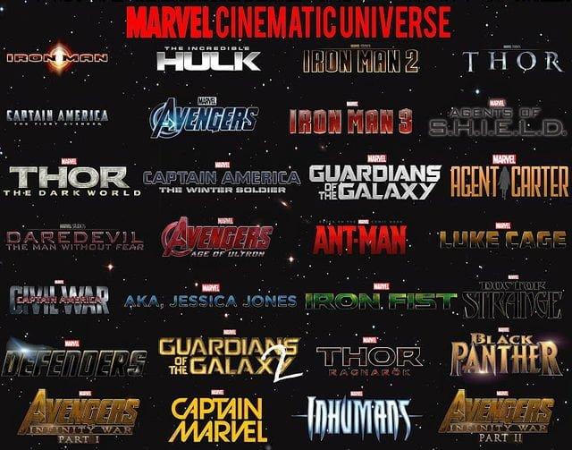 Marvel Sinematik Kısa Filmler ve WHIH Haberleri